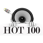 The Motto (Originally by Drake feat. Lil Wayne) [Karaoke / Instrumental] - HOT 100 - HOT 100