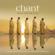 Chant – Music for the Soul - The Cistercian Monks of Stift Heiligenkreuz
