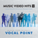 In Christ Alone - BYU Vocal Point