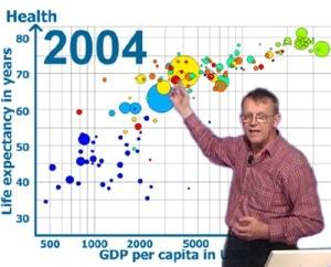 GapCasts by Gapminder Foundation