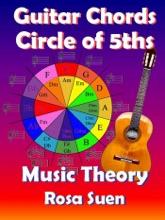 Music Theory - Guitar Chords Theory - Circle Of 5ths