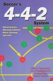 Soccer's 4-4-2 System