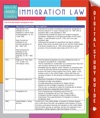 Immigration Law Speedy Study Guides