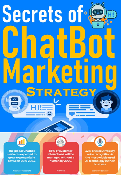 Secrets of ChatBot Marketing