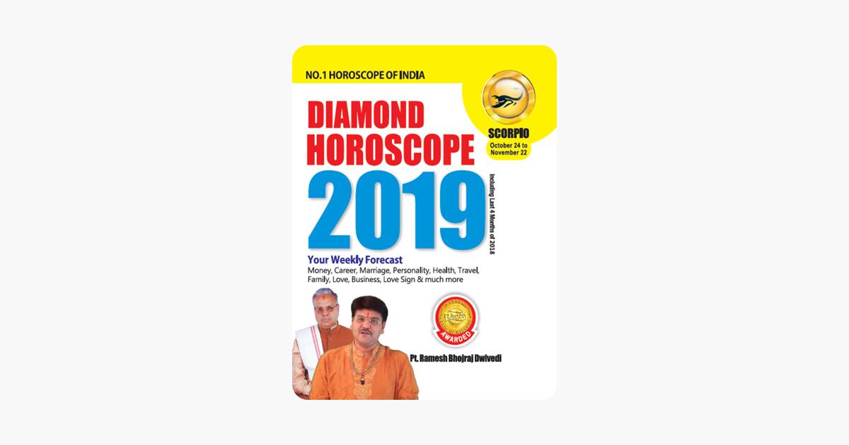 Scorpio Money Horoscope This Week