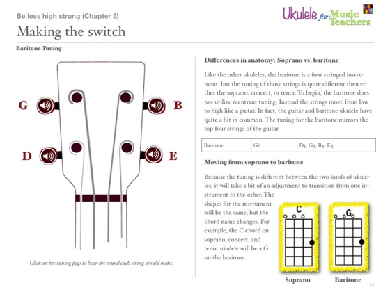 Ukulele for Music Teachers on Apple Books
