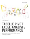 Pivot Tables In Excel Business Analysis And Performance