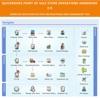 QuickBooks Point Of Sale Store Operations Handbook 20