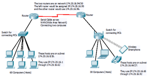CCNA Notes 2013-14 -640-802 (7th edition)