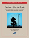 Five Years After The Crash What Americans Think About Wall Street Banks Business And Free Enterprise
