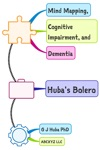 Mind Mapping Cognitive Impairment And Dementia