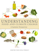 Understanding Food and Climate Change