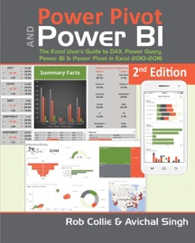 Power Pivot and Power BI - Rob Collie