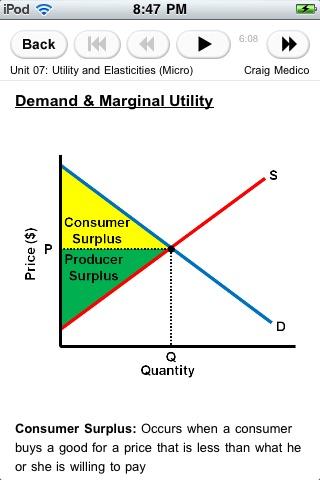 Economics AP