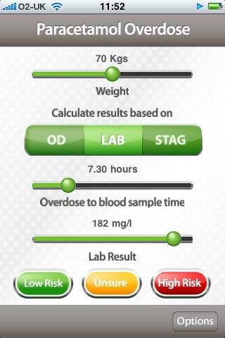 Paracetamol Overdose