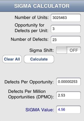 Sigmalator: The Six Sigma Value Calculator