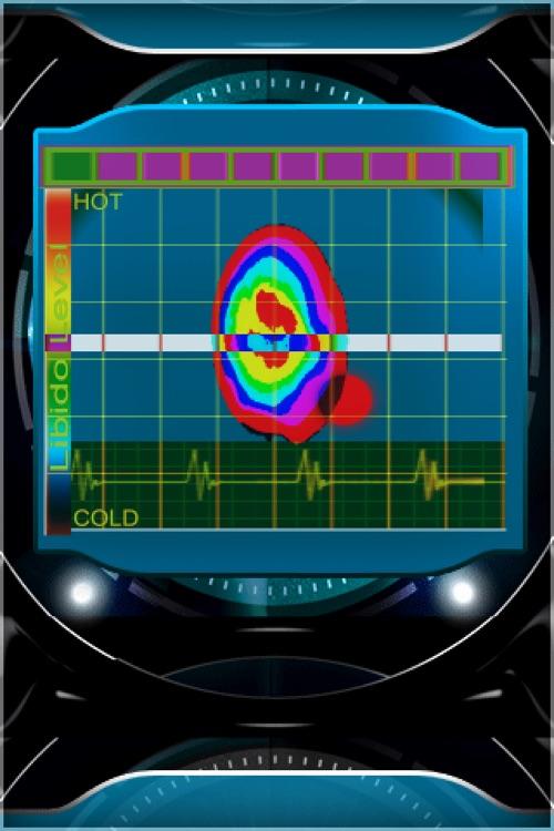 Fingerprint Pregnancy Scanner