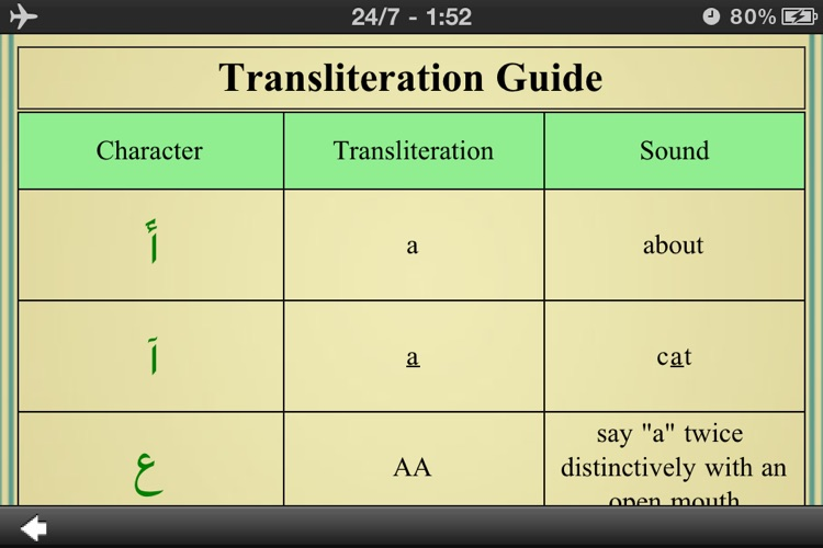 Learn to read Quran : Arabic to English Transliteration screenshot-4