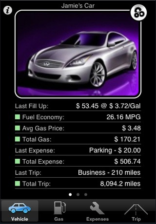 VehiCal - Car Expense Management