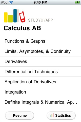 Calculus AB Review