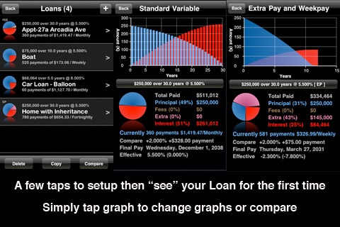 iHome - Loan, Mortgage and Property Analysis screenshot-0