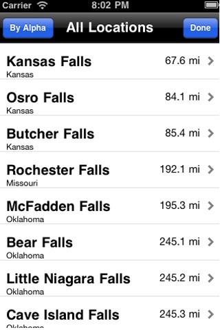 Find Nearest Waterfalls