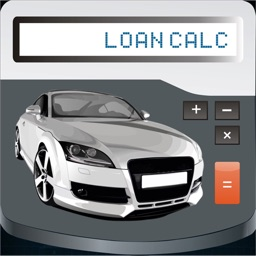 Car Loan Budget Calculator