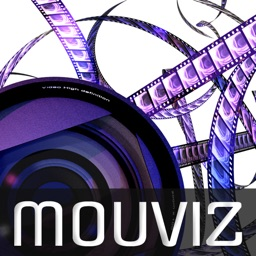 Mouviz Animation