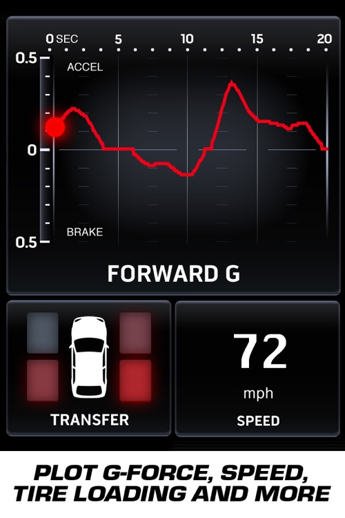 Zilla: Digital Dashboard & HUD - The Ultimate In-Car Upgrade. screenshot-1