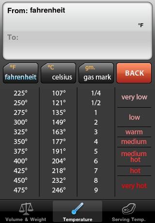 KitchenMath screenshot-3