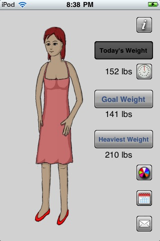 Virtual Weight Loss Model