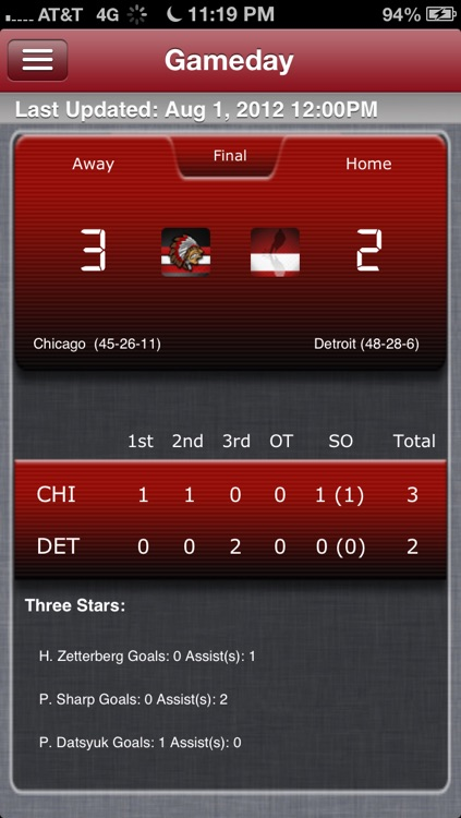 Chicago Hockey Live