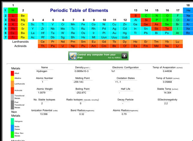 The periodic table hd on the app store urtaz Images