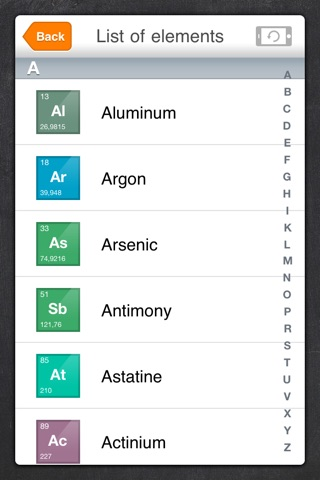 Elements Periodic Table Element Quiz App Profile Reviews Videos