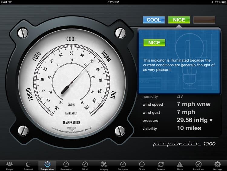 Peepometer FREE screenshot-4