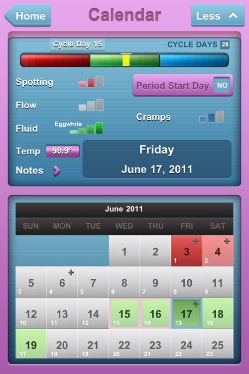 Fertility Clock: menstrual period + ovulation log