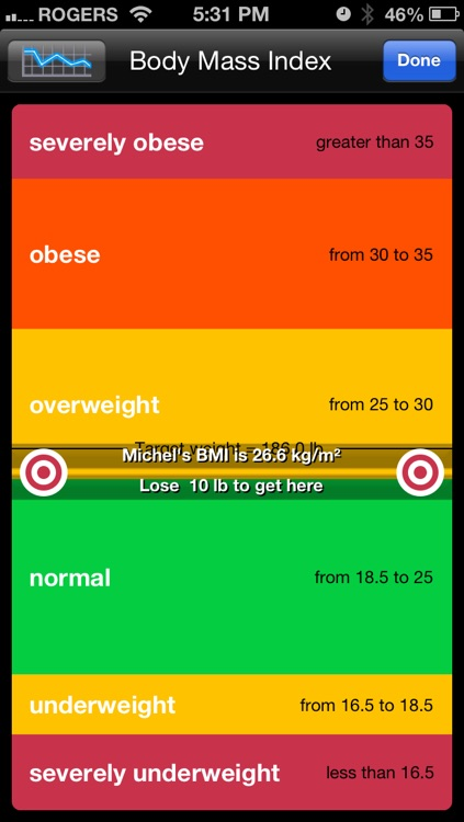 Target WEIGHT for Adults (Personal Daily Weight Tracker & BMI)