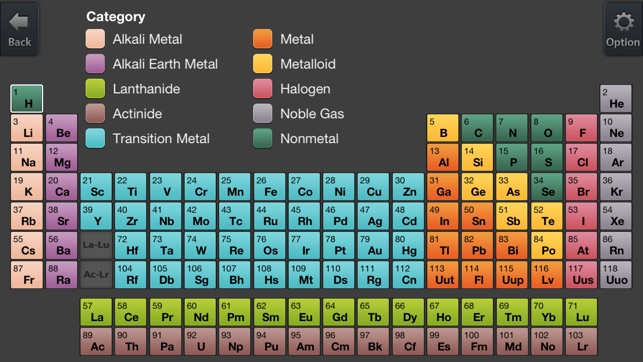Periodic table universal on the app store iphone ipad urtaz Image collections