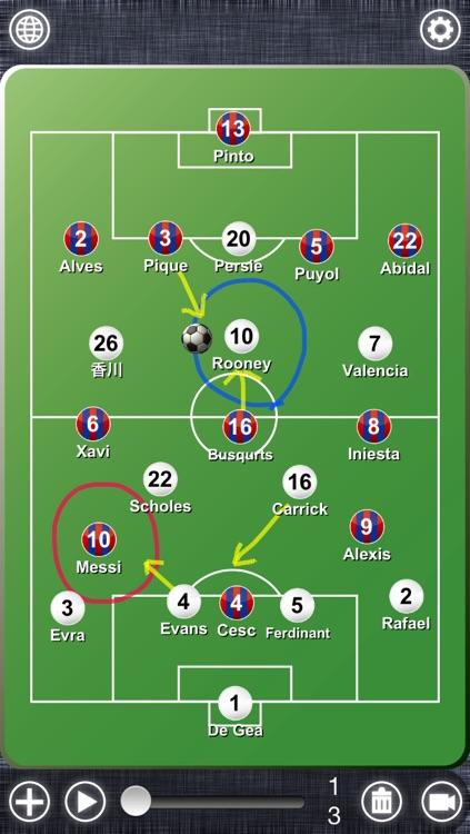 Football board (Soccer board)
