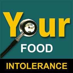 Your Food Intolerance