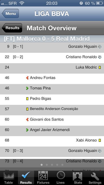 LIGA BBVA - LIGA Adelante [Spain] screenshot-2