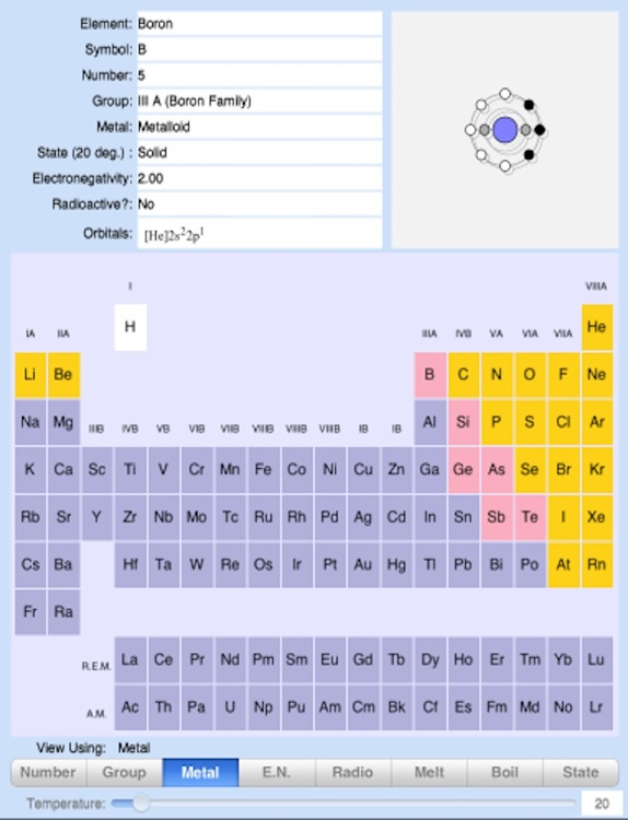 Periodic Table of the Elements screenshot-3