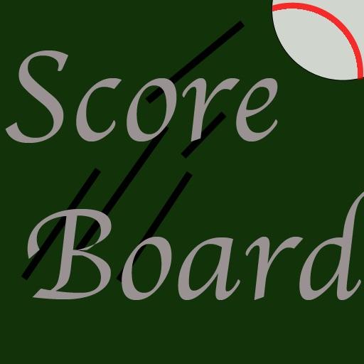 Baseball/Softball Scoreboard
