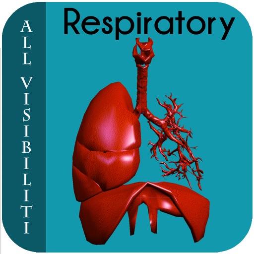All visibiliti Respiratory