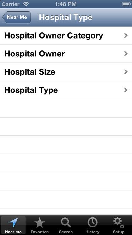 US Hospitals Premium