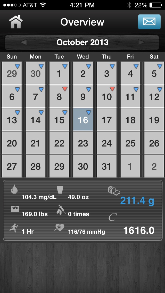 Diabetes App review screenshots
