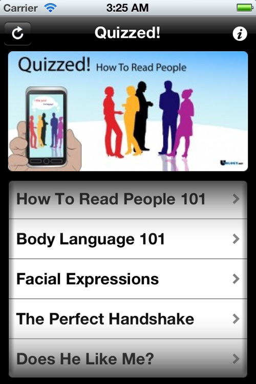 How To Read People - Body Language Quiz by S Tallett