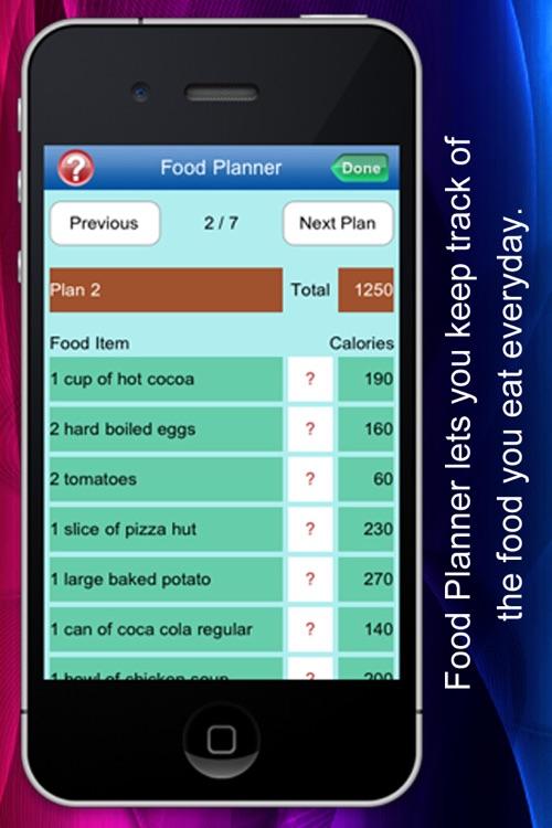 17-Day Diet screenshot-4