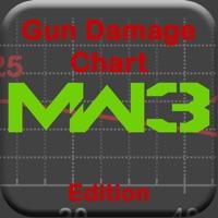 Codes for Gun Damage Chart - MW3 Edition Hack