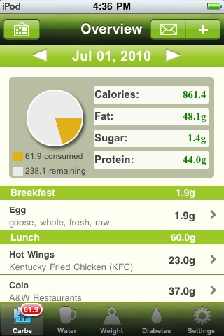 Carb Master - Daily Carbohydrate Tracker